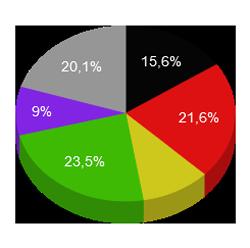 U18 Bundestagswahl 2021